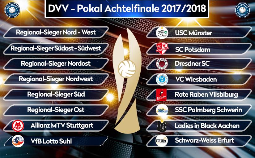 Auslosung DVV-Pokal Achtelfinale
