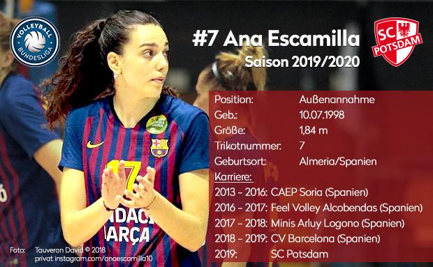 Neuverpflichtung der spanischen Nationalspielerin Ana Escamilla