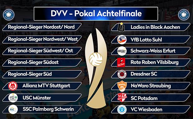 Pokalauslosung für 1/8 Finale des DVV-Pokals